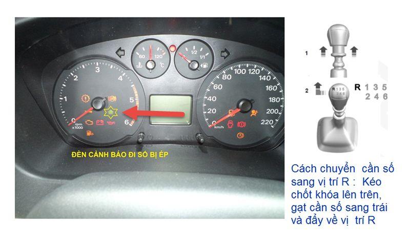 Đặc điểm kỹ thuật trên xe Ford Transit-3