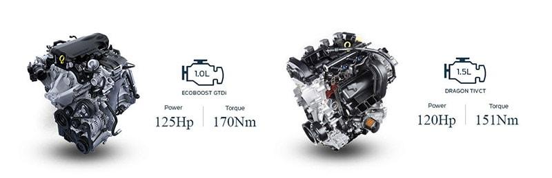 Động cơ xe Ford Ecosport 2018, động cơ 1.5L Dragon và động cơ 1.0L Ecoboost